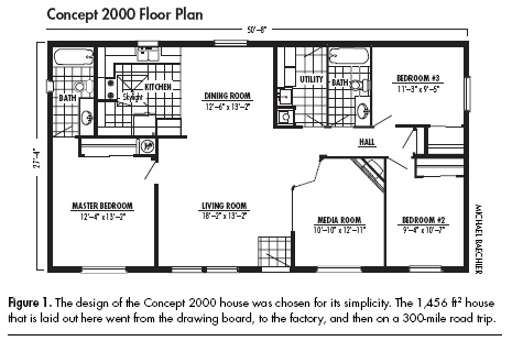 Sip floor plans floor plans for Structural insulated panel house kits