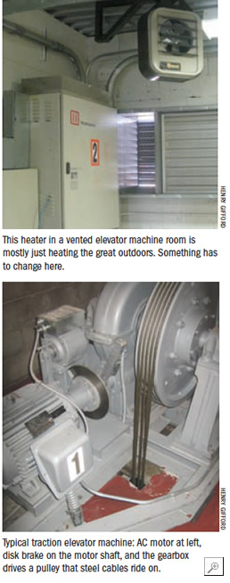 This heater in a vented elevator machine room is mostly just heating the great outdoors. Something has to change here.
