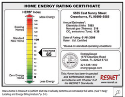 Home Energy Rating Certificate