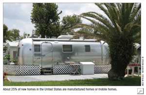 About 25% of new homes in the United States are manufactured homes or mobile homes.