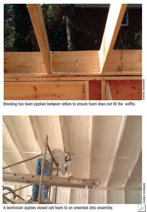Blocking has been applied between rafters to ensure foam does not fill the soffits.