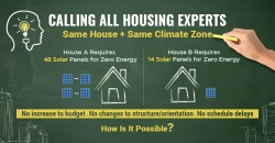 The Silver Bullet to Zero Energy Affordability, by Paul Springer