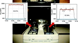 Berkeley Lab Study Assesses Residential Cooking Exhaust Hoods