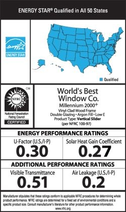 Helping Your Clients Understand Energy-Efficient Windows