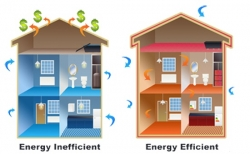 How to Demonstrate The Importance of a Whole-Home Energy Audit